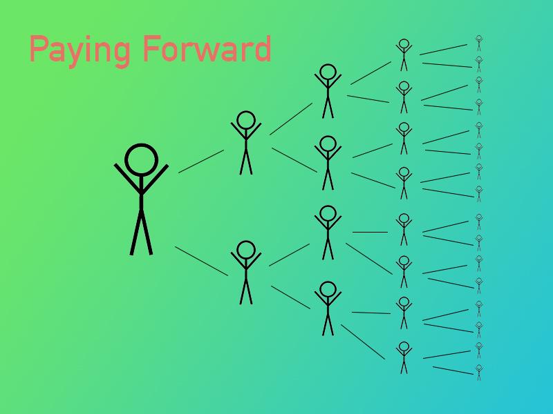 Paying-Forward
